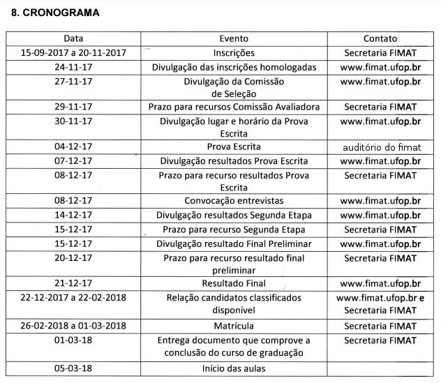 Cronograma Fimat